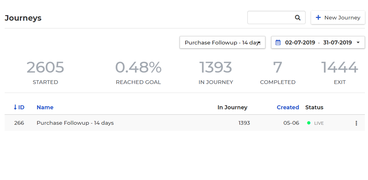 Journey Dashboard